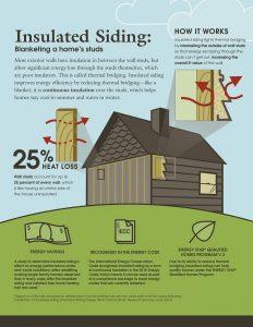 marietta-roofing-contractors-vinyl-siding-contractors
